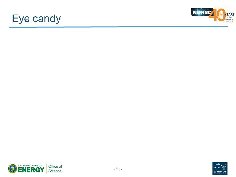 Eye candy - 17 -