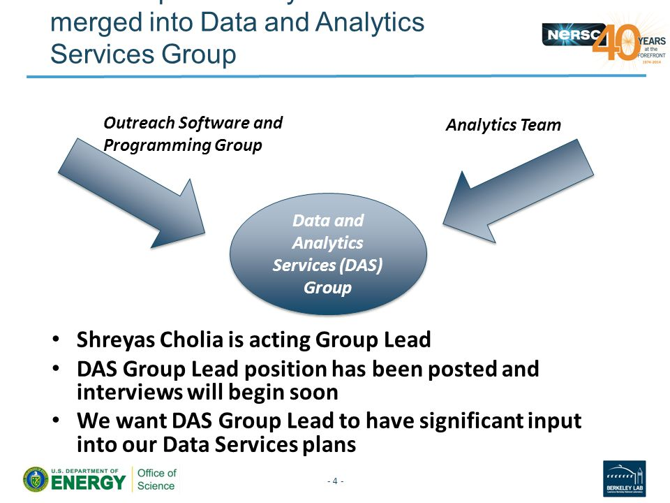 OSP Group and Analytics Team have merged into Data and Analytics Services Group Shreyas Cholia is acting Group Lead DAS Group Lead position has been p