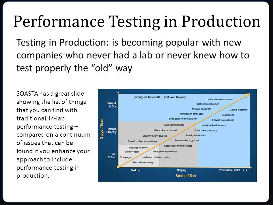 Testing in Production: is becoming popular with new companies who never had a lab or never knew how to test properly the old way SOASTA has a great slide showing the list of things that you can find with traditional, in-lab performance testing – compared on a continuum of issues that can be found if you enhance your approach to include performance testing in production.