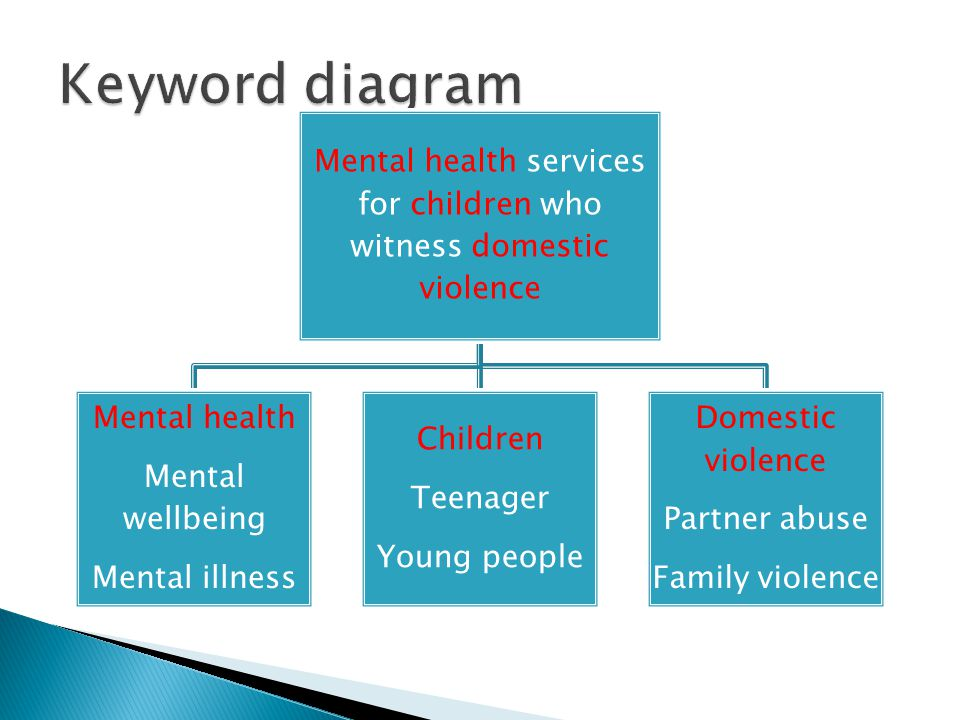 Mental health services for children who witness domestic violence Mental health Mental wellbeing Mental illness Children Teenager Young people Domestic violence Partner abuse Family violence