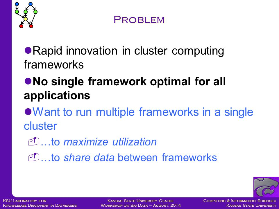 Computing & Information Sciences Kansas State University Kansas State University Olathe Workshop on Big Data – August, 2014 KSU Laboratory for Knowledge Discovery in Databases Problem Rapid innovation in cluster computing frameworks No single framework optimal for all applications Want to run multiple frameworks in a single cluster  …to maximize utilization  …to share data between frameworks