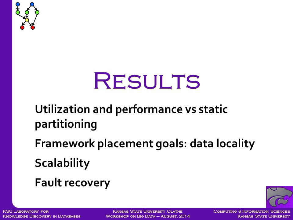Computing & Information Sciences Kansas State University Kansas State University Olathe Workshop on Big Data – August, 2014 KSU Laboratory for Knowledge Discovery in Databases Results »Utilization and performance vs static partitioning »Framework placement goals: data locality »Scalability »Fault recovery