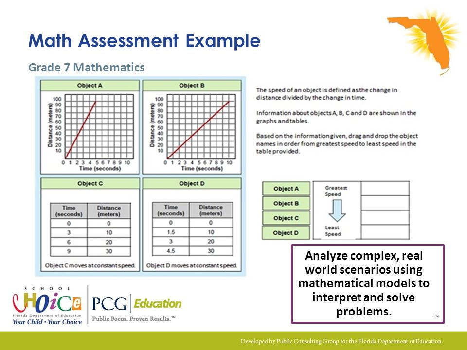 Math Assessment Example Grade 7 Mathematics 19 Analyze complex, real world scenarios using mathematical models to interpret and solve problems.