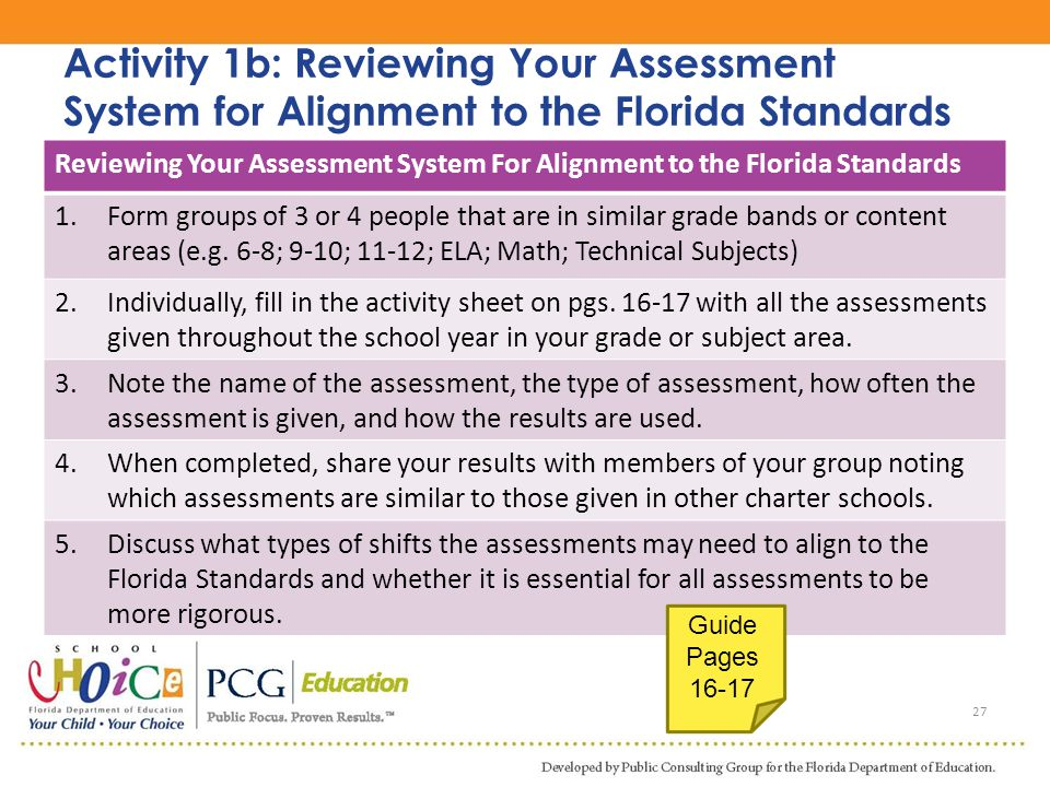 Reviewing Your Assessment System For Alignment to the Florida Standards 1.Form groups of 3 or 4 people that are in similar grade bands or content area