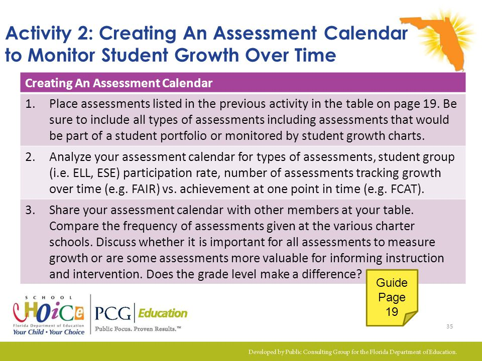 Creating An Assessment Calendar 1.Place assessments listed in the previous activity in the table on page 19. Be sure to include all types of assessmen