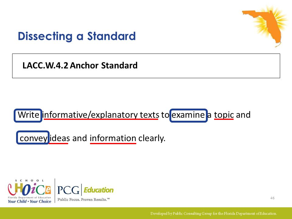 Dissecting a Standard LACC.W.4.2 Anchor Standard Write informative/explanatory texts to examine a topic and convey ideas and information clearly. 46
