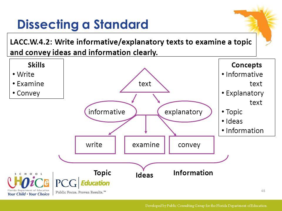 Dissecting a Standard text informativeexplanatory writeexamineconvey Topic Ideas Skills Write Examine Convey Concepts Informative text Explanatory tex