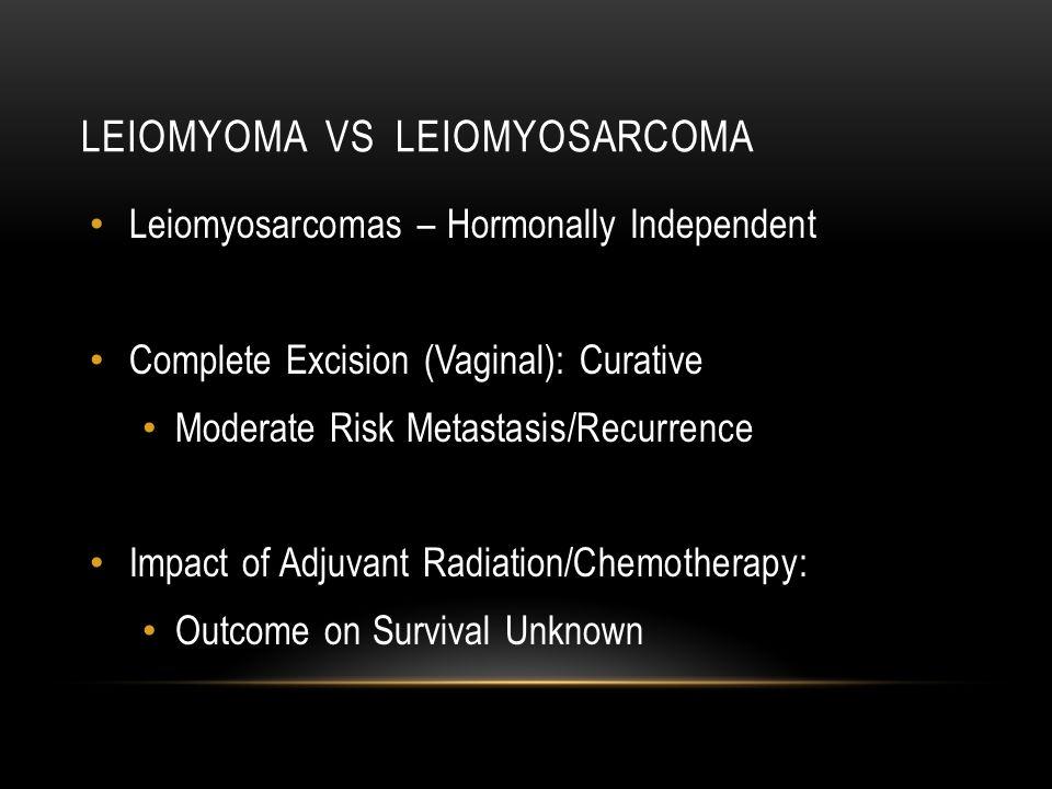 LEIOMYOMA VS LEIOMYOSARCOMA Leiomyosarcomas – Hormonally Independent Complete Excision (Vaginal): Curative Moderate Risk Metastasis/Recurrence Impact