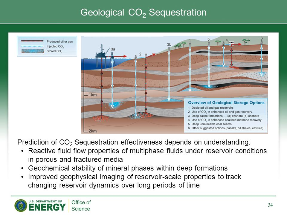 Prediction of CO 2 Sequestration effectiveness depends on understanding: Reactive fluid flow properties of multiphase fluids under reservoir conditions in porous and fractured media Geochemical stability of mineral phases within deep formations Improved geophysical imaging of reservoir-scale properties to track changing reservoir dynamics over long periods of time Geological CO 2 Sequestration 34