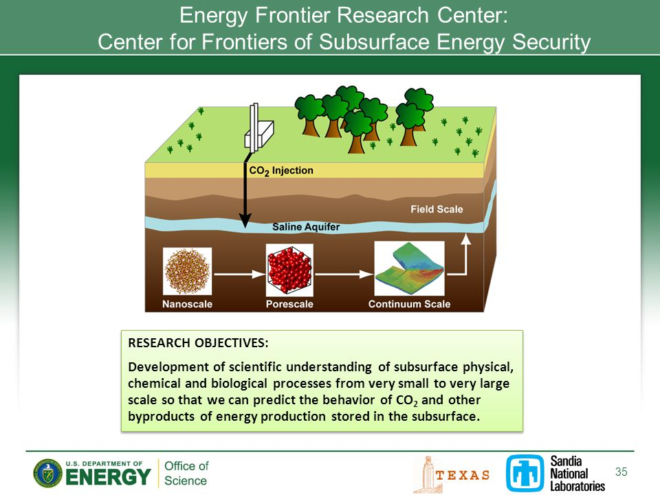 Energy Frontier Research Center: Center for Frontiers of Subsurface Energy Security 35 RESEARCH OBJECTIVES: Development of scientific understanding of subsurface physical, chemical and biological processes from very small to very large scale so that we can predict the behavior of CO 2 and other byproducts of energy production stored in the subsurface.