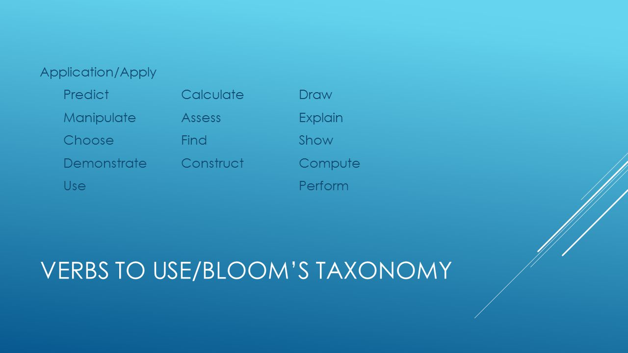 VERBS TO USE/BLOOM'S TAXONOMY Application/Apply PredictCalculateDraw ManipulateAssessExplain ChooseFindShow DemonstrateConstructCompute UsePerform