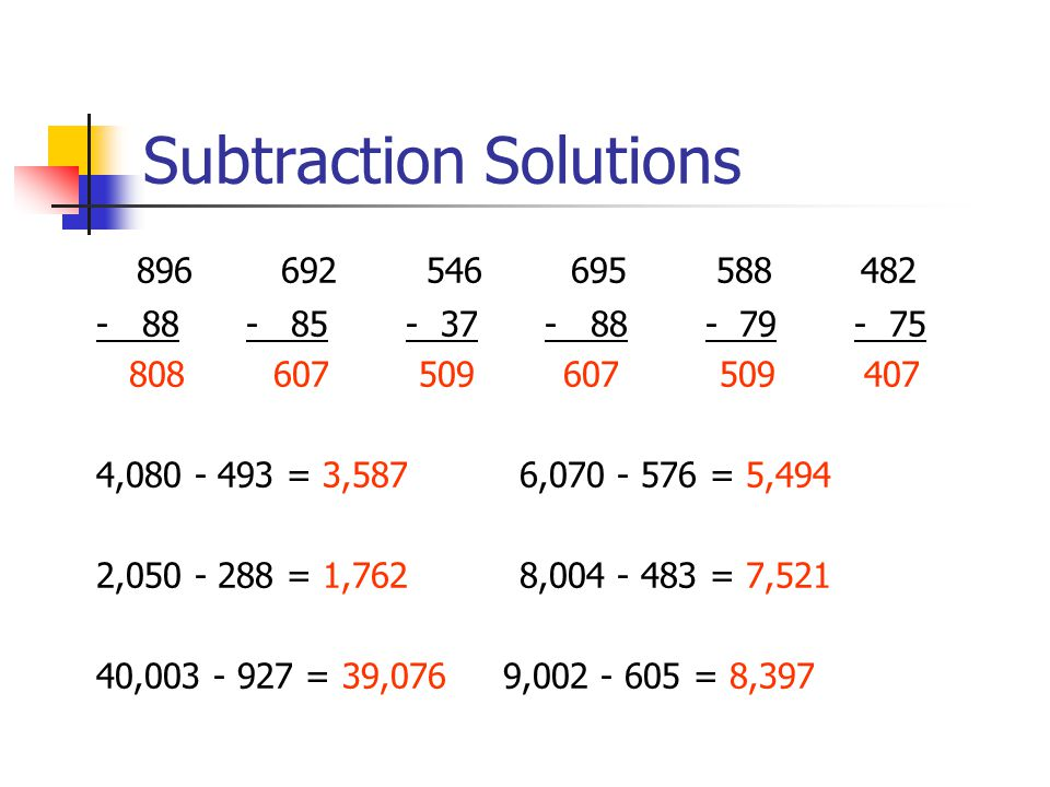 Subtraction Solutions 896 692 546 695 588 482 - 88 - 85 - 37 - 88 - 79 - 75 808 607 509 607 509 407 4,080 - 493 = 3,587 6,070 - 576 = 5,494 2,050 - 288 = 1,762 8,004 - 483 = 7,521 40,003 - 927 = 39,076 9,002 - 605 = 8,397