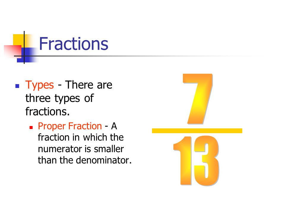 Fractions Types - There are three types of fractions.