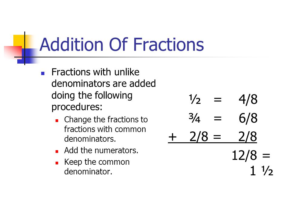 Addition Of Fractions Fractions with unlike denominators are added doing the following procedures: Change the fractions to fractions with common denominators.