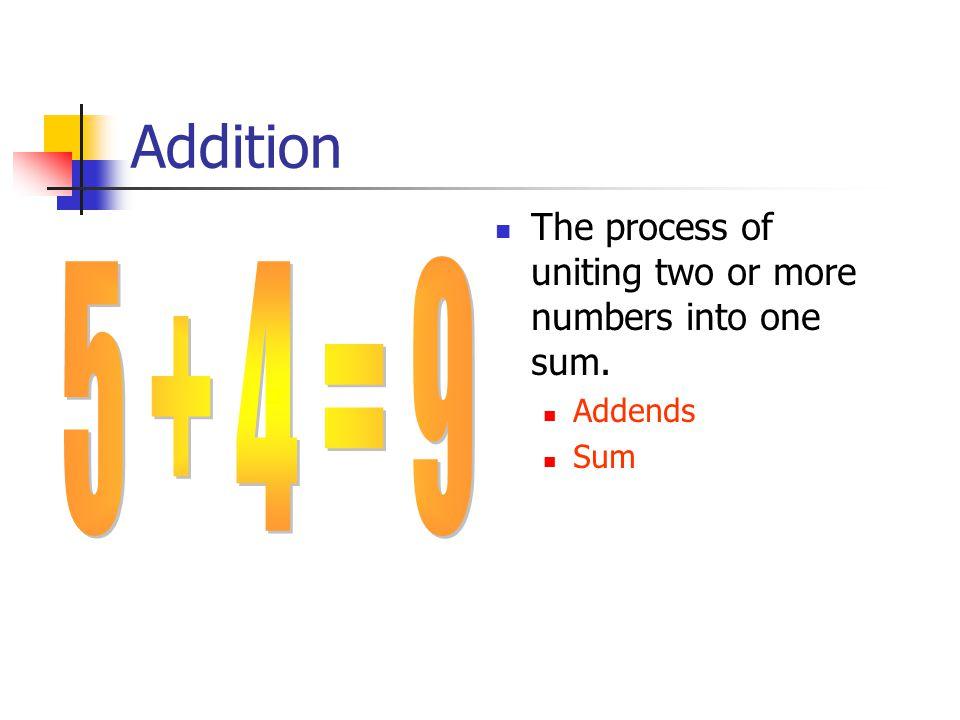 Addition Examples: 7 6 Addends + 1 14 Sum Addends Sum 125 + 57 + 872 + 2,793 = 3,847