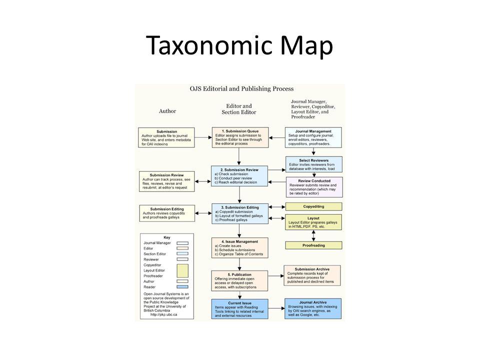 Taxonomic Map