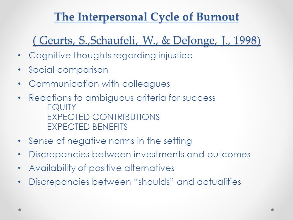 The Interpersonal Cycle of Burnout ( Geurts, S.,Schaufeli, W., & DeJonge, J., 1998) Cognitive thoughts regarding injustice Social comparison Communication with colleagues Reactions to ambiguous criteria for success EQUITY EXPECTED CONTRIBUTIONS EXPECTED BENEFITS Sense of negative norms in the setting Discrepancies between investments and outcomes Availability of positive alternatives Discrepancies between shoulds and actualities