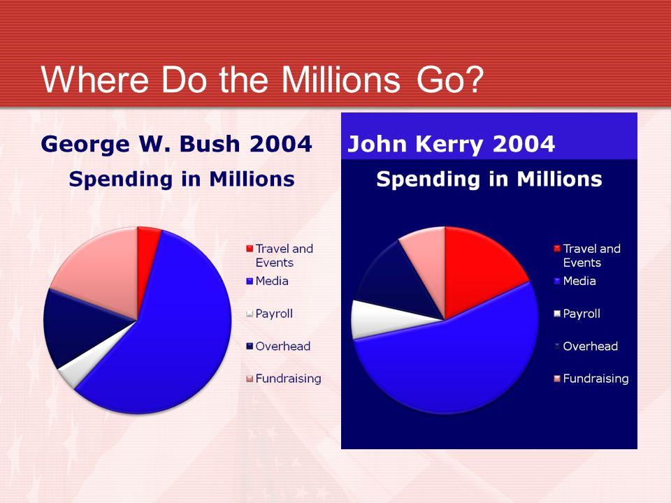 Where Do the Millions Go George W. Bush 2004 John Kerry 2004