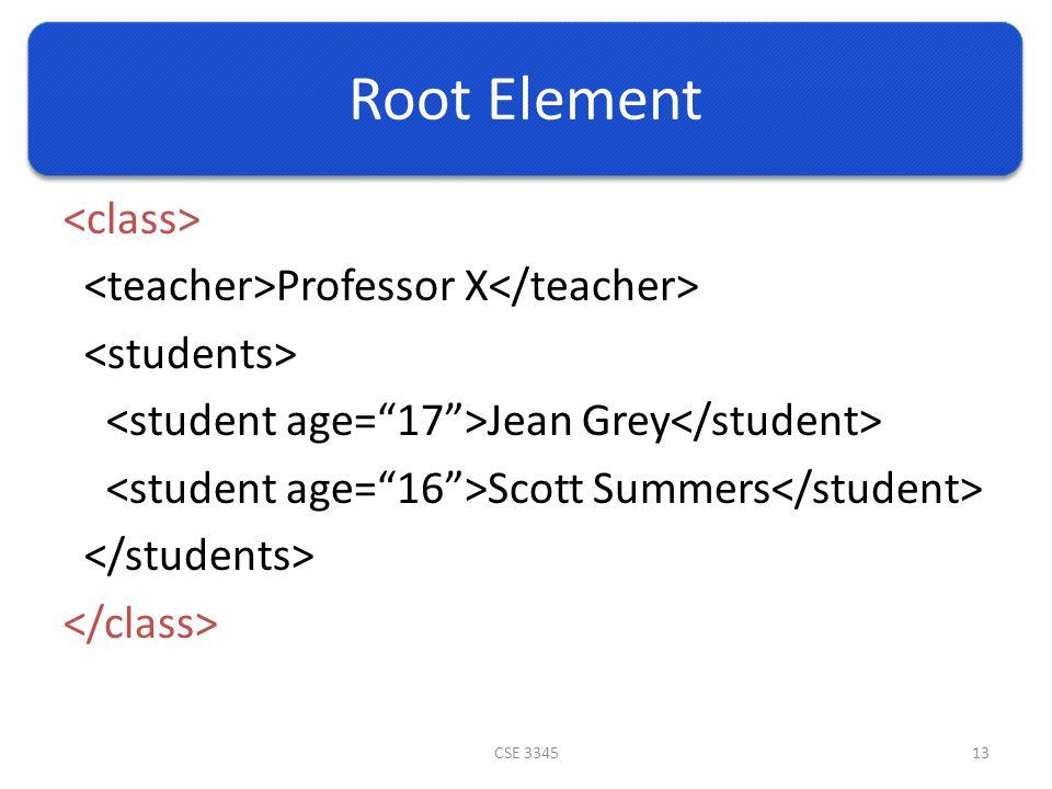 Root Element Professor X Jean Grey Scott Summers CSE 334513