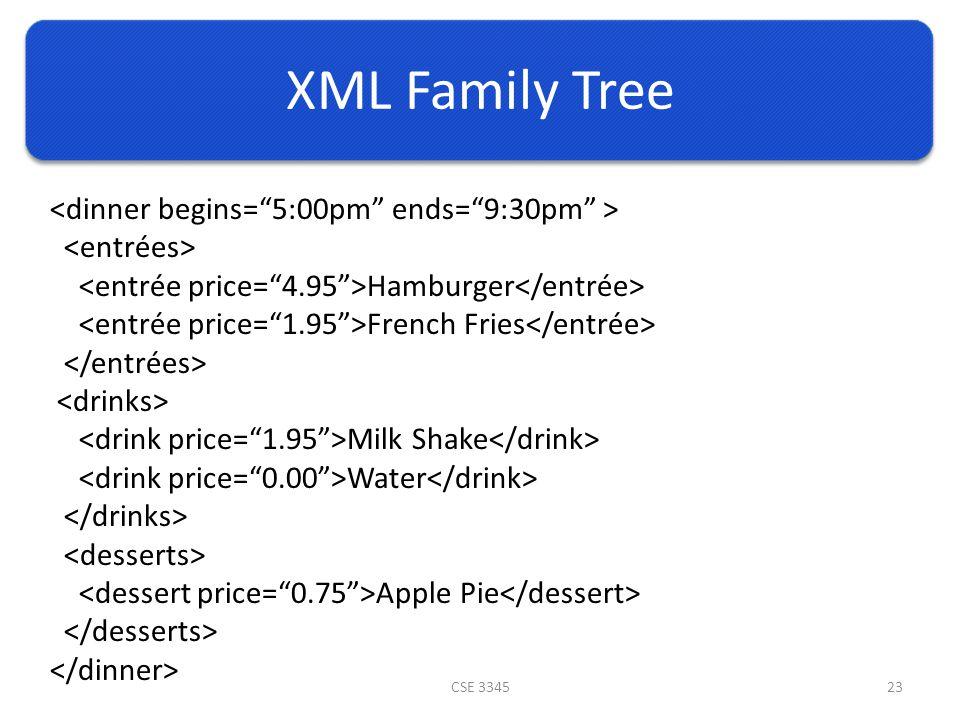 XML Family Tree CSE 334523 Hamburger French Fries Milk Shake Water Apple Pie