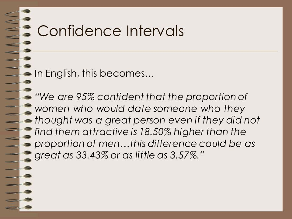 "In English, this becomes… ""We are 95% confident that the proportion of women who would date someone who they thought was a great person even if they d"