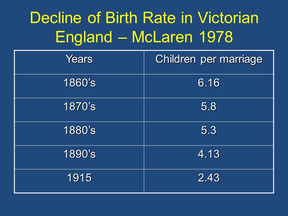 Decline of Birth Rate in Victorian England – McLaren 1978 Years Children per marriage 1860's6.16 1870's5.8 1880's5.3 1890's4.13 19152.43