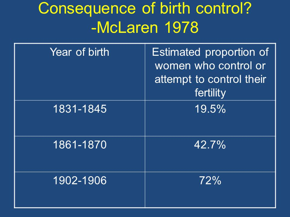 Consequence of birth control.