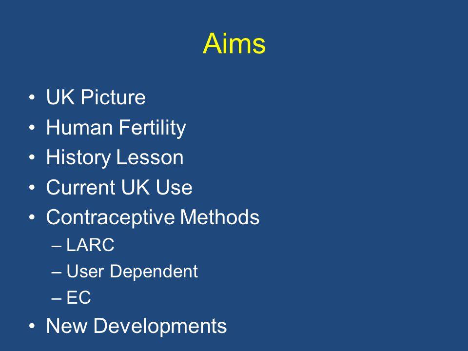 Aims UK Picture Human Fertility History Lesson Current UK Use Contraceptive Methods –LARC –User Dependent –EC New Developments