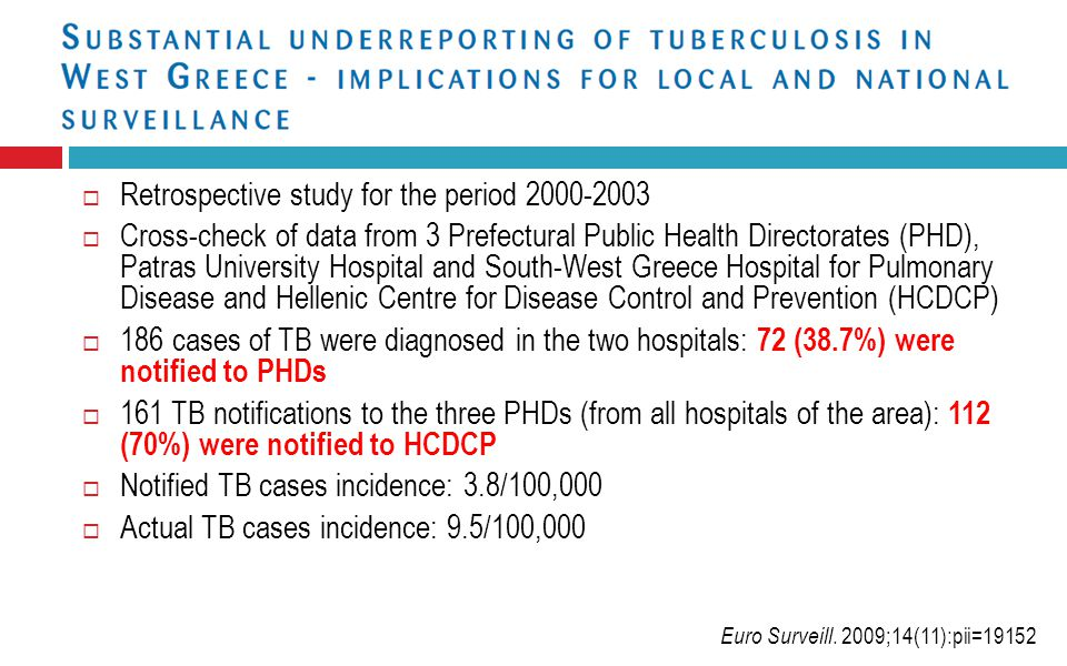  Retrospective study for the period 2000-2003  Cross-check of data from 3 Prefectural Public Health Directorates (PHD), Patras University Hospital and South-West Greece Hospital for Pulmonary Disease and Hellenic Centre for Disease Control and Prevention (HCDCP)  186 cases of TB were diagnosed in the two hospitals: 72 (38.7%) were notified to PHDs  161 TB notifications to the three PHDs (from all hospitals of the area): 112 (70%) were notified to HCDCP  Notified TB cases incidence: 3.8/100,000  Actual TB cases incidence: 9.5/100,000 Euro Surveill.