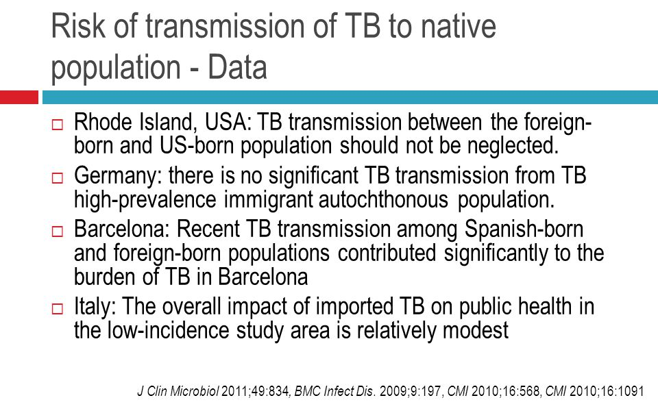 Risk of transmission of TB to native population - Data  Rhode Island, USA: TB transmission between the foreign- born and US-born population should not be neglected.