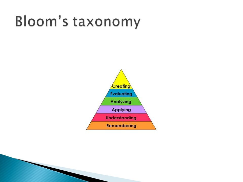  Lower level questions are those at the remembering, understanding and lower level application levels of the taxonomy.