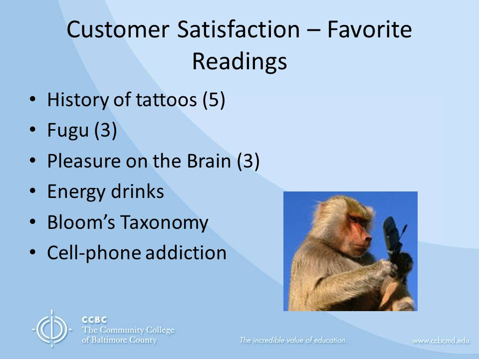 Customer Satisfaction – Favorite Readings History of tattoos (5) Fugu (3) Pleasure on the Brain (3) Energy drinks Bloom's Taxonomy Cell-phone addiction