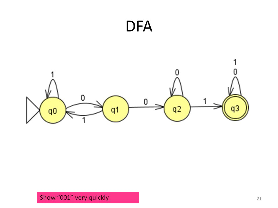 "DFA Show ""001"" very quickly 21"
