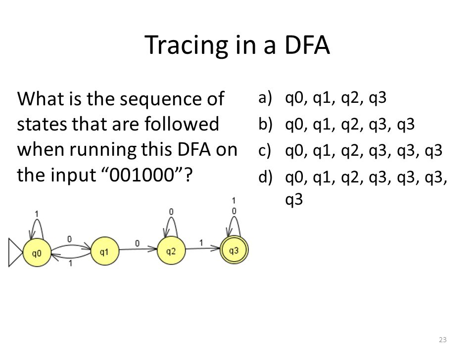 Tracing in a DFA a)q0, q1, q2, q3 b)q0, q1, q2, q3, q3 c)q0, q1, q2, q3, q3, q3 d)q0, q1, q2, q3, q3, q3, q3 What is the sequence of states that are followed when running this DFA on the input 001000 .