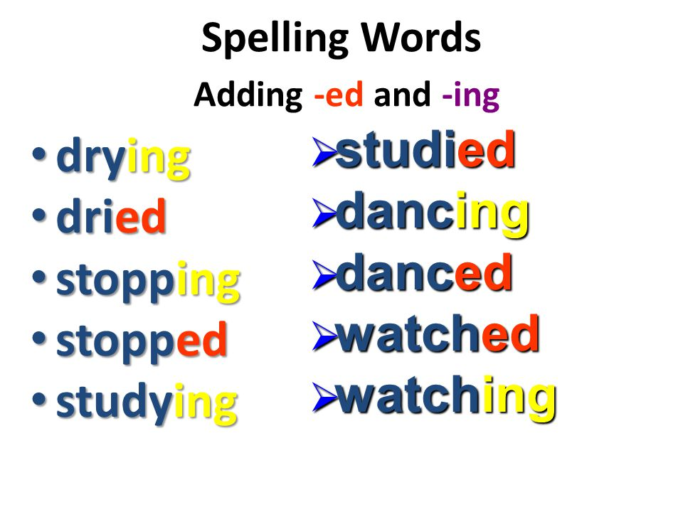 Spelling Words adding -ed and -ing hurrying hurrying hurried hurried slipped slipped slipping slipping robbed robbed  robbing  noticed  noticing  happening  happened