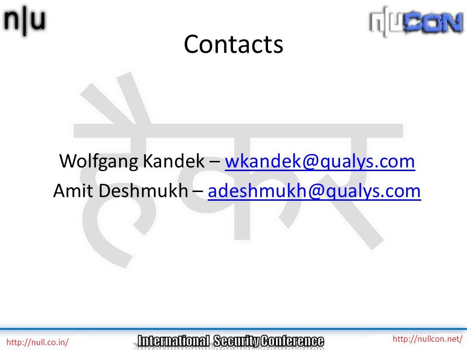 Contacts Wolfgang Kandek – wkandek@qualys.comwkandek@qualys.com Amit Deshmukh – adeshmukh@qualys.comadeshmukh@qualys.com http://null.co.in/ http://nul