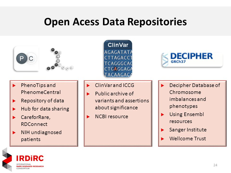  PhenoTips and PhenomeCentral  Repository of data  Hub for data sharing  CareforRare, RDConnect  NIH undiagnosed patients 24 Open Acess Data Repositories  ClinVar and ICCG  Public archive of variants and assertions about significance  NCBI resource  Decipher Database of Chromosome imbalances and phenotypes  Using Ensembl resources  Sanger Institute  Wellcome Trust
