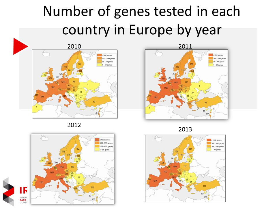 Number of genes tested in each country in Europe by year 20102011 2012 2013