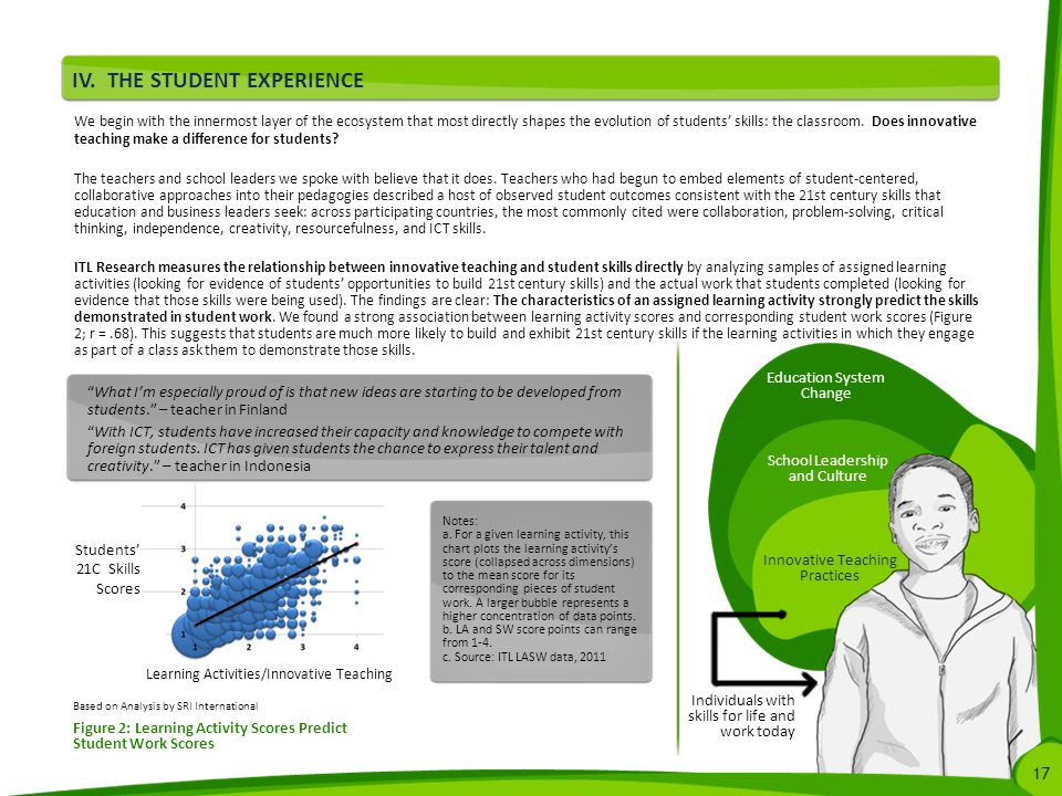 17 Education System Change School Leadership and Culture Innovative Teaching Practices Individuals with skills for life and work today Figure 2: Learning Activity Scores Predict Student Work Scores We begin with the innermost layer of the ecosystem that most directly shapes the evolution of students' skills: the classroom.