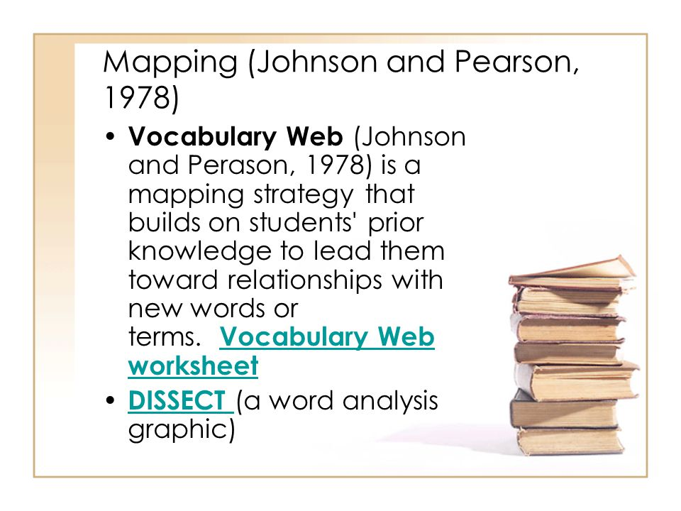 Visual Reading Guides (Stein, 1978) Used to preview the text by noting visuals such as maps, charts, graphs pictures, cartoons, etc. that relate to th