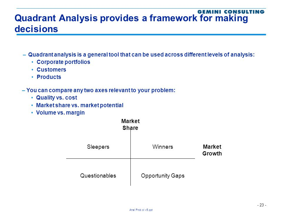 - 23 - Anal Prob ol v5.ppt Quadrant Analysis provides a framework for making decisions –Quadrant analysis is a general tool that can be used across di