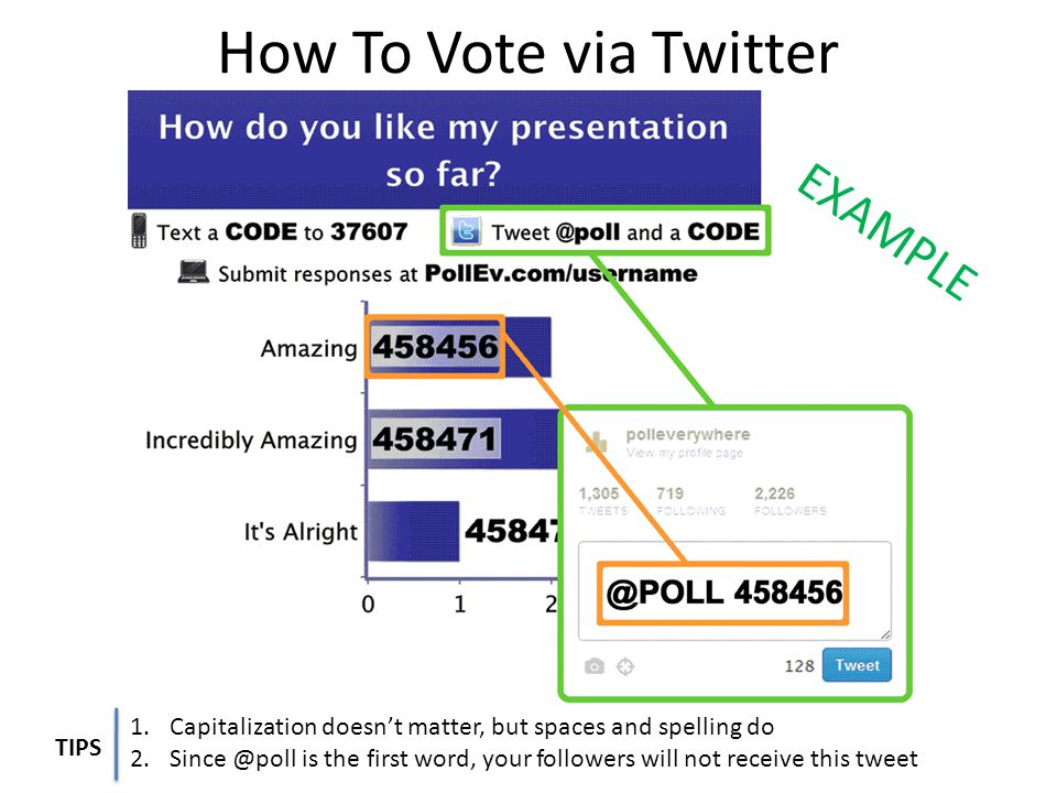 How To Vote via Twitter 1.Capitalization doesn't matter, but spaces and spelling do 2.Since @poll is the first word, your followers will not receive this tweet TIPS EXAMPLE