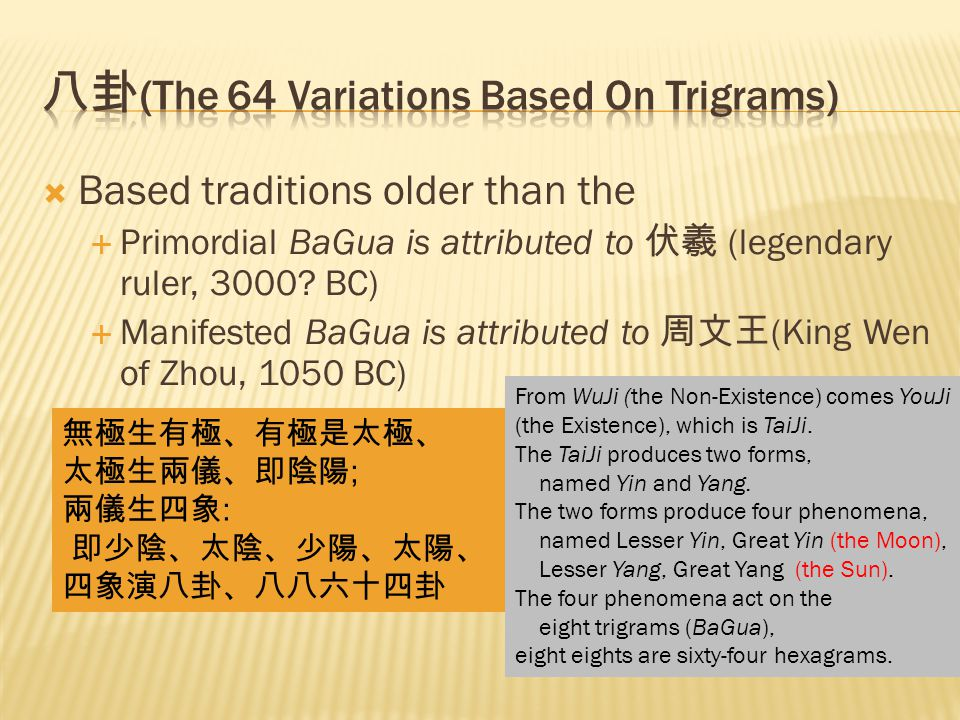  Based traditions older than the  Primordial BaGua is attributed to 伏羲 (legendary ruler, 3000.