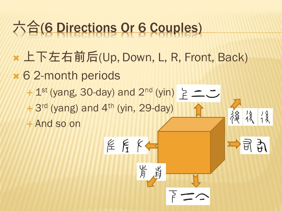  上下左右前后 (Up, Down, L, R, Front, Back)  6 2-month periods  1 st (yang, 30-day) and 2 nd (yin)  3 rd (yang) and 4 th (yin, 29-day)  And so on