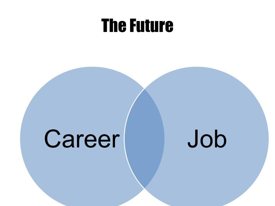 The Future CareerJob