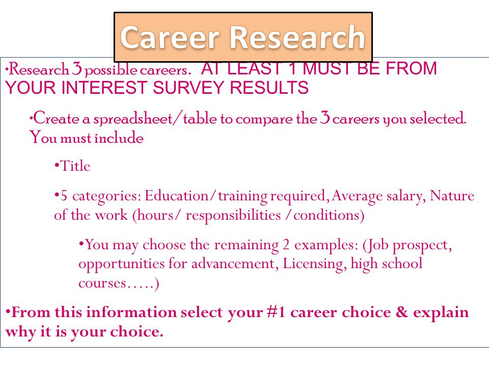 Research 3 possible careers.