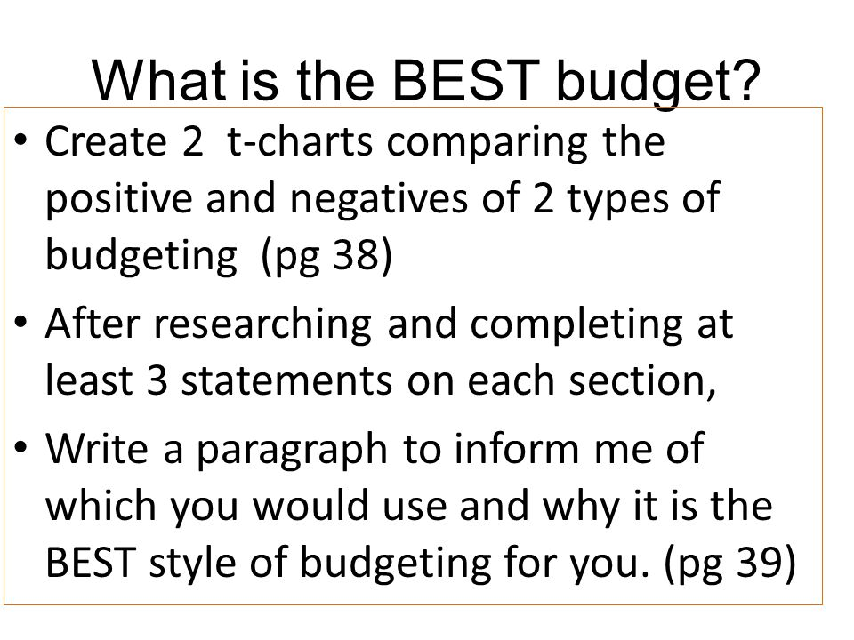 What is the BEST budget.