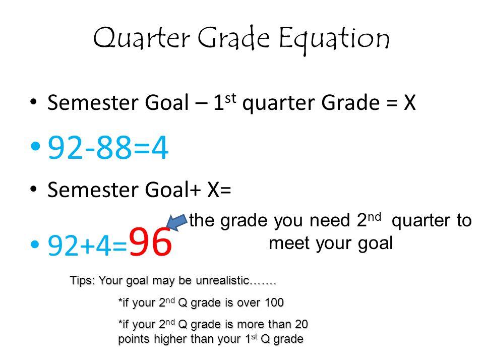 Quarter Grade Equation Semester Goal – 1 st quarter Grade = X 92-88=4 Semester Goal+ X= 92+4= 96 the grade you need 2 nd quarter to meet your goal Tips: Your goal may be unrealistic…….