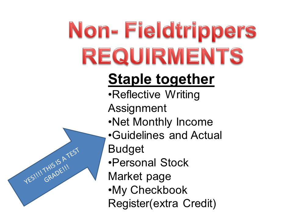 Staple together Reflective Writing Assignment Net Monthly Income Guidelines and Actual Budget Personal Stock Market page My Checkbook Register(extra C