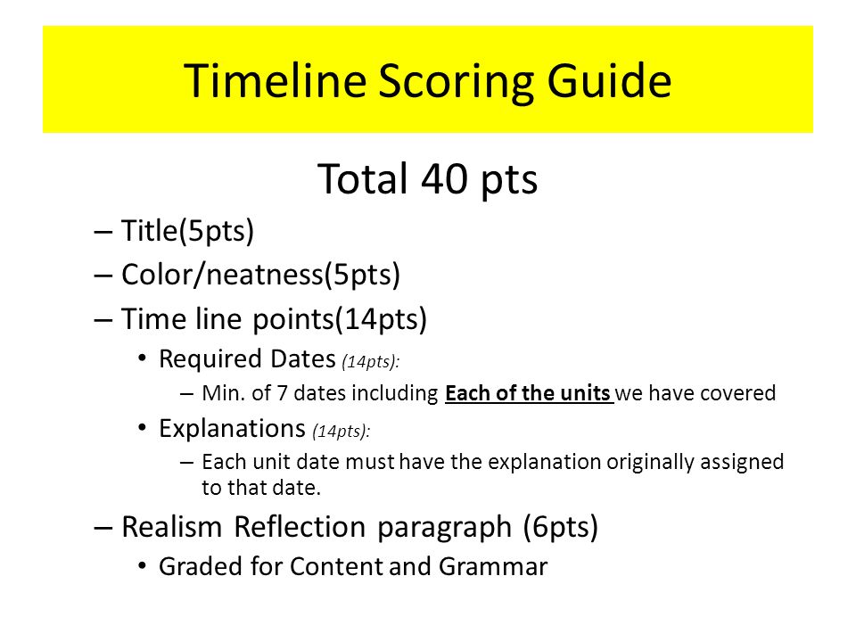 Timeline Scoring Guide Total 40 pts – Title(5pts) – Color/neatness(5pts) – Time line points(14pts) Required Dates (14pts): – Min. of 7 dates including